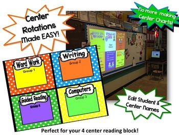Polka Dot Daily Automated Centers/Guided Reading Rotations with 4 centers