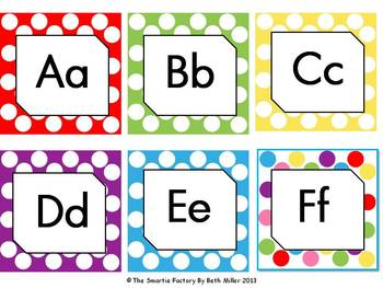 Word Wall Labels and Decor Packet: EDITABLE (Polka Dot)