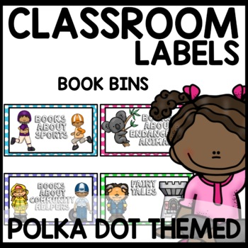 Polka Dot Editable Classroom LABELS (turquoise, purple, pink, lime green)