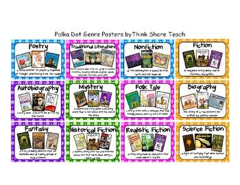 Polka Dot Genre Posters