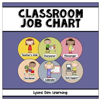 Polka Dot Job Chart