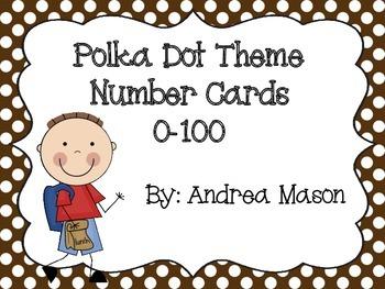 Polka Dot Number Cards 0-100