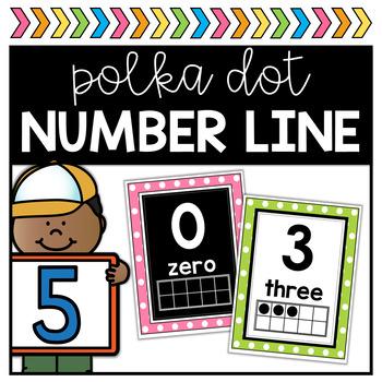 Polka Dot Number Line
