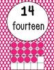 Polka Dot Number Line: Pink Theme