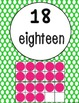 Polka Dot Number Line: Pink and Green Theme