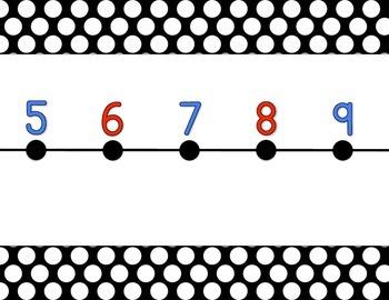 Polka Dot Number Line {black}