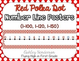 Polka Dot Number Line {red}
