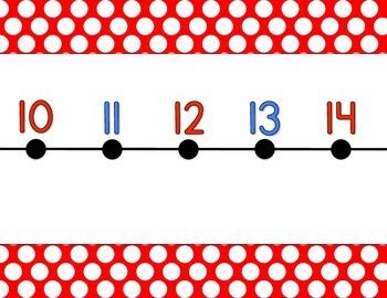 Polka Dot Number Line {red}