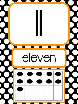 Polka Dot Number Posters 0-20