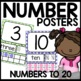 Polka Dot Number Posters (turquoise, purple, pink, lime green)