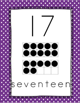 Polka Dot Number Posters