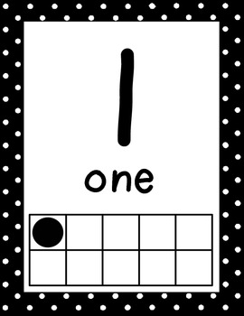 Polka Dot Number Posters & Flash Cards 0- 20