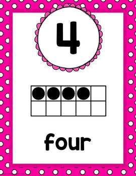 Polka Dot Number Posters (Primary Dots)-Classroom Decor