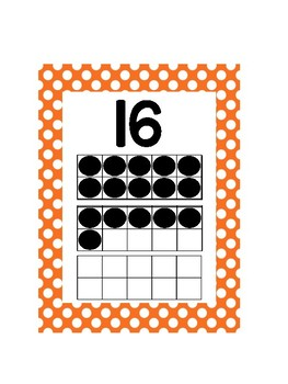 Polka Dot Number Wall Card Posters {5X7 Size}