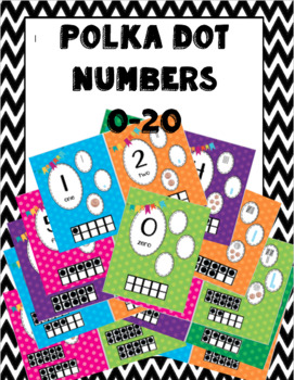 Polka Dot Numbers 0-20