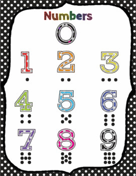 Polka Dot Numbers, Colors, and Shapes Posters BUNDLE