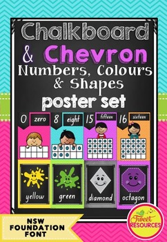 Numbers, Colours and Shapes Posters in NSW Foundation Font