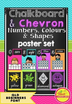 Numbers, Colours and Shapes Posters in QLD Beginners Font