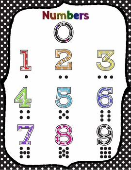 Polka Dot Numbers Poster with Dice Dots