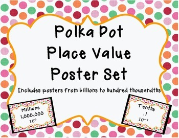 Polka Dot Place Value Posters