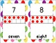 Polka Dot Posters: Numbers, Shapes, Colors
