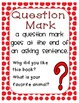 Polka Dot Punctuation Posters K-2