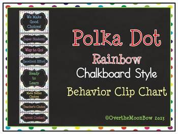 Polka Dot Rainbow Chalkboard Style Behavior Clip Chart
