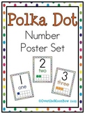 Polka Dot Rainbow Number Poster Set