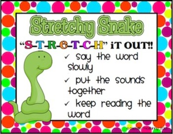 Polka Dots {Reading Strategy Posters}