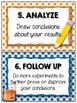 Polka Dot Scientific Method Posters