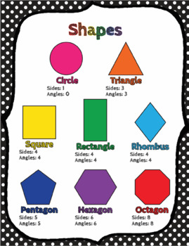 Polka Dot Shapes Posters (Two Posters for Differentiated Instruction)