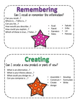 Polka Dot Stars Bloom's Taxonomy Guided Reading Cards
