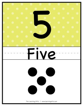 Polka Dot Subitizing Classroom Anchor Number Posters 1-10