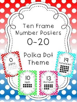 Polka Dot Ten Frame Posters