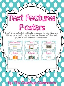 Polka Dot Text Features Posters