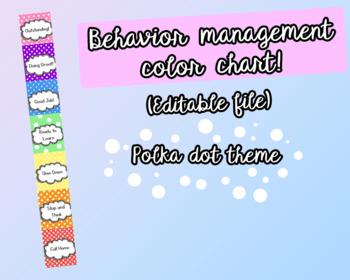 Polka Dot Theme Behavior Color Chart (Editable File!)
