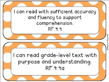 "Polka Dot Theme ELA ""I Can"" Statements *CCSS* 4th Grade"