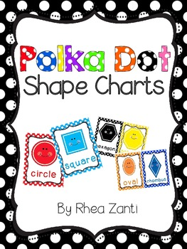 Polka Dot Theme Shape Charts Posters