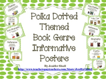 Polka Dot Themed Informational Book Genre Posters with Des