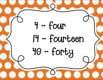 Polka Dot Themed Number Wall Anchor Chart Posters
