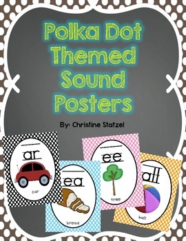 Polka Dot Themed Sound Posters