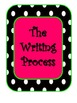 Polka Dot Themed Writing Posters