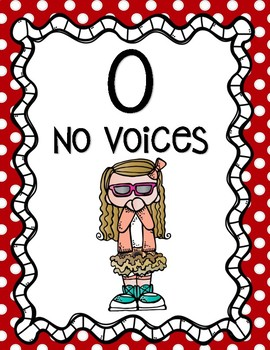 Polka Dot Voice Level Chart