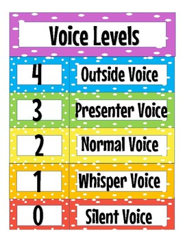 Polka Dot Voice Levels Chart