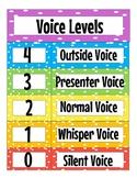 Polka Dot Voice Levels Chart