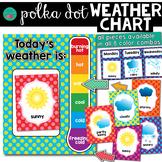 Polka Dot Weather Chart