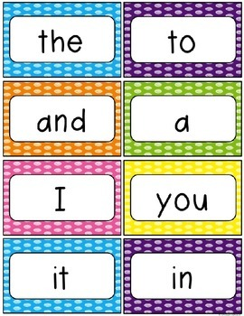 Polka Dot Word Wall {EDITABLE!}