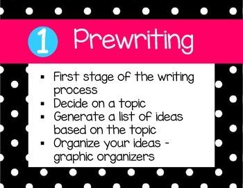 Polka Dot Writing Process