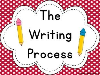 Polka Dot Writing Process Clip Chart