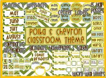 Polka Dot and Chevron Classroom Theme Posters & Labels